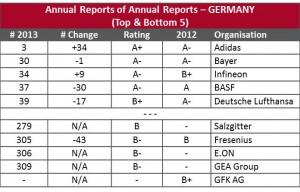 2013-09-08 ARoAR 2013 - Bild 1 - Germany